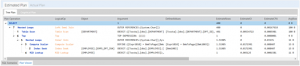 oracle sql performance tuning