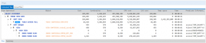 database query optimization